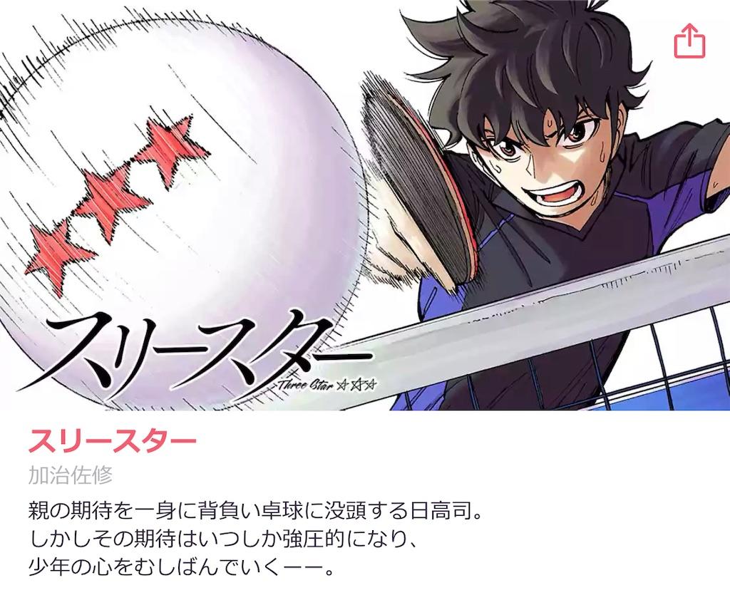 f:id:daiki_futagami:20210327023742j:image