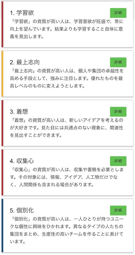 f:id:daiki_futagami:20210427181353j:image