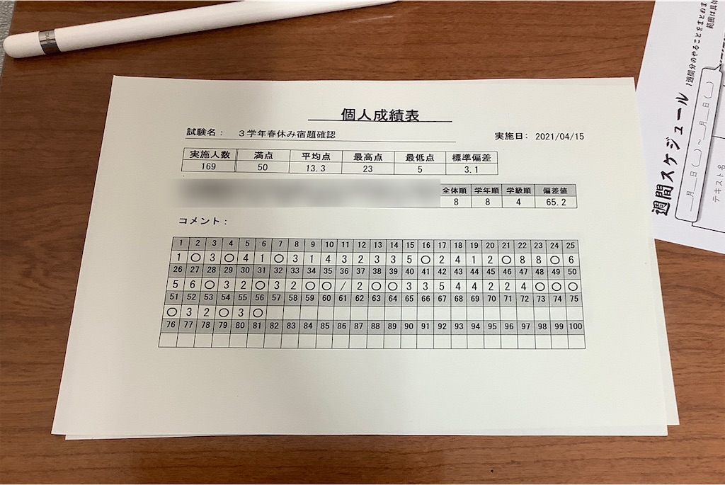 f:id:daiki_futagami:20210506192823j:image