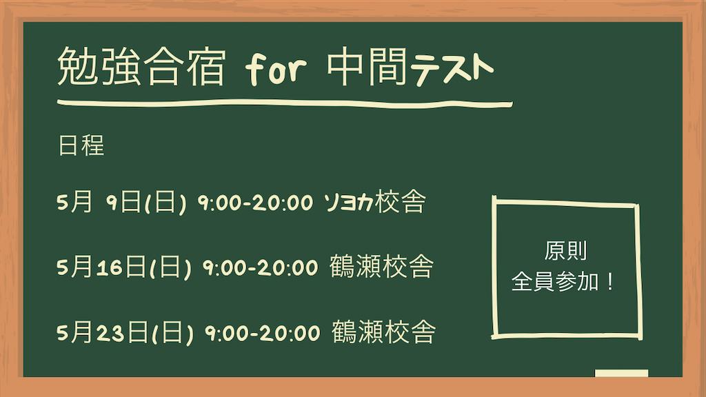 f:id:daiki_futagami:20210507154221p:image