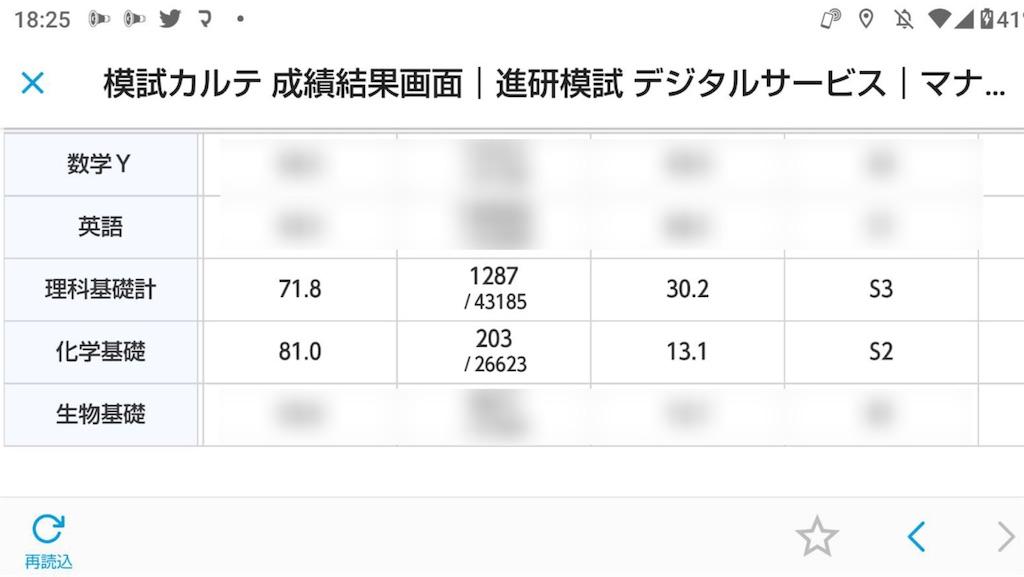 f:id:daiki_futagami:20210519211111j:image