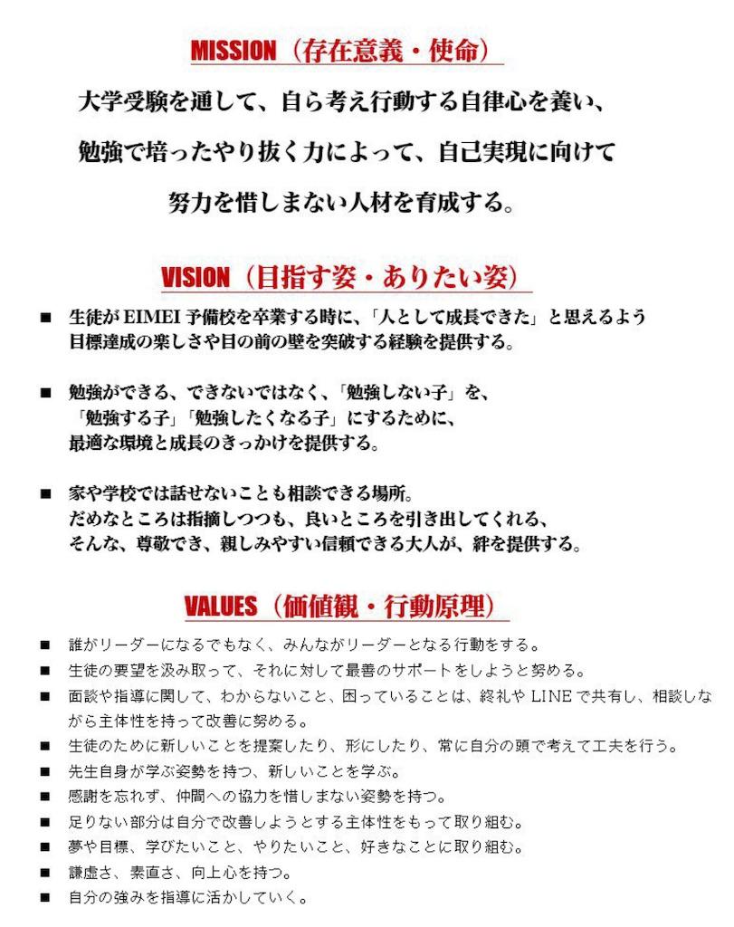 f:id:daiki_futagami:20210520154734j:image