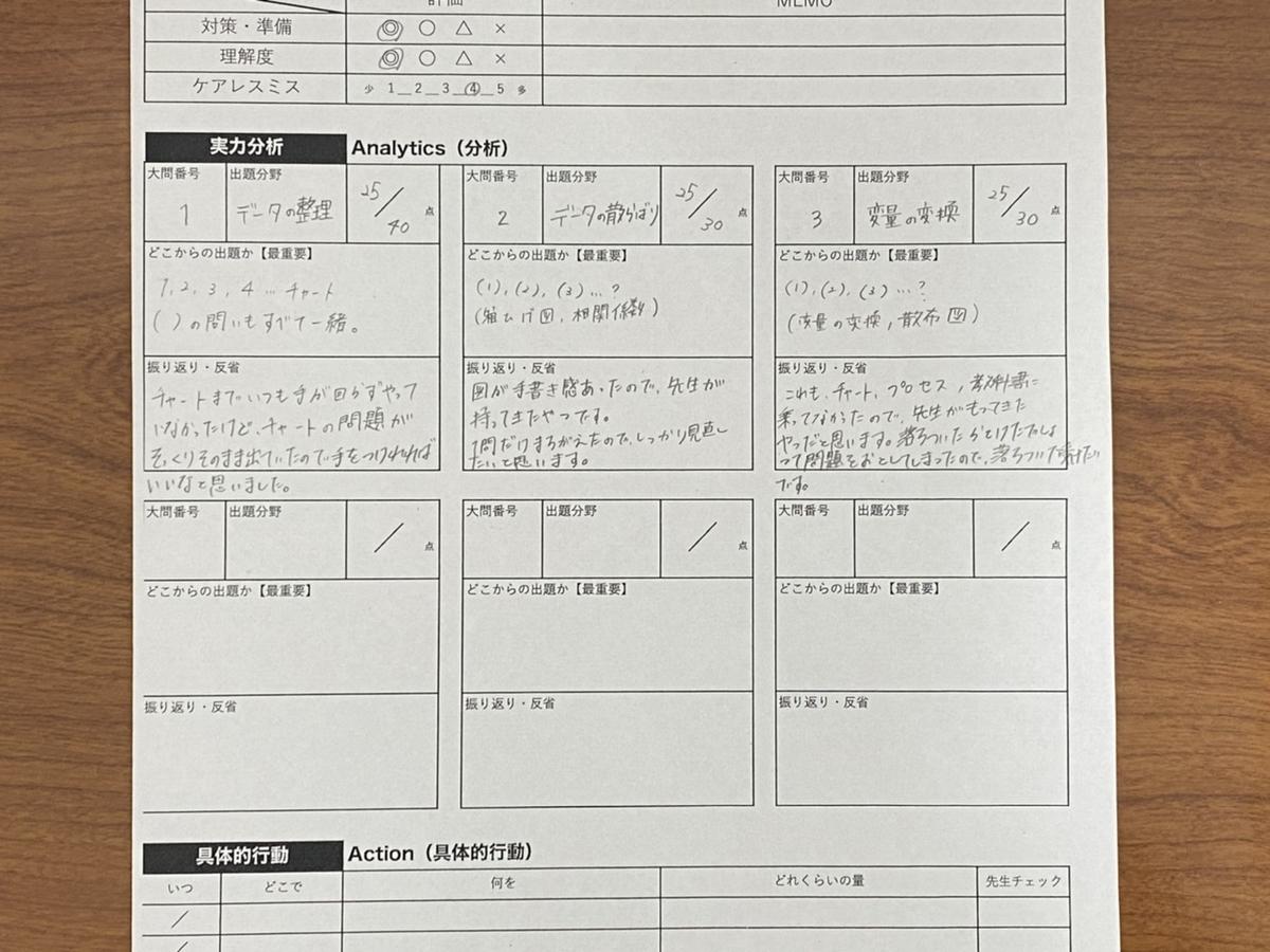f:id:daiki_futagami:20210601163706j:plain