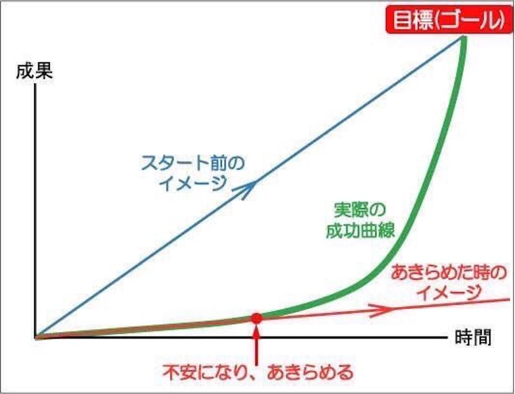 f:id:daiki_futagami:20210602155523j:image