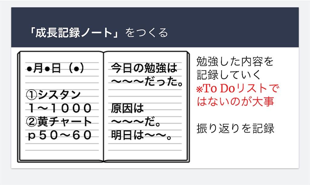 f:id:daiki_futagami:20210616130936j:image
