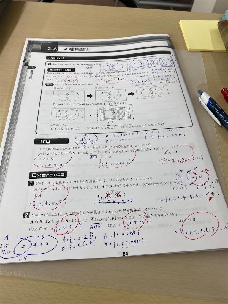 f:id:daiki_futagami:20210621164434j:image