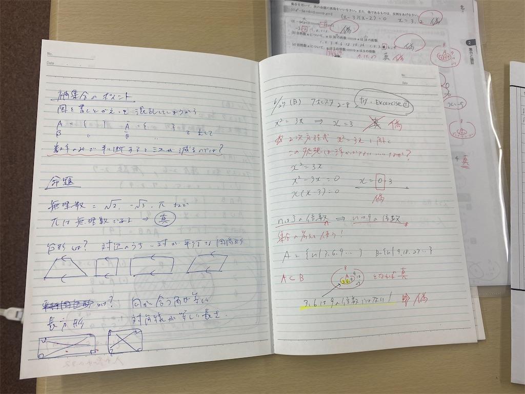 f:id:daiki_futagami:20210629143227j:image