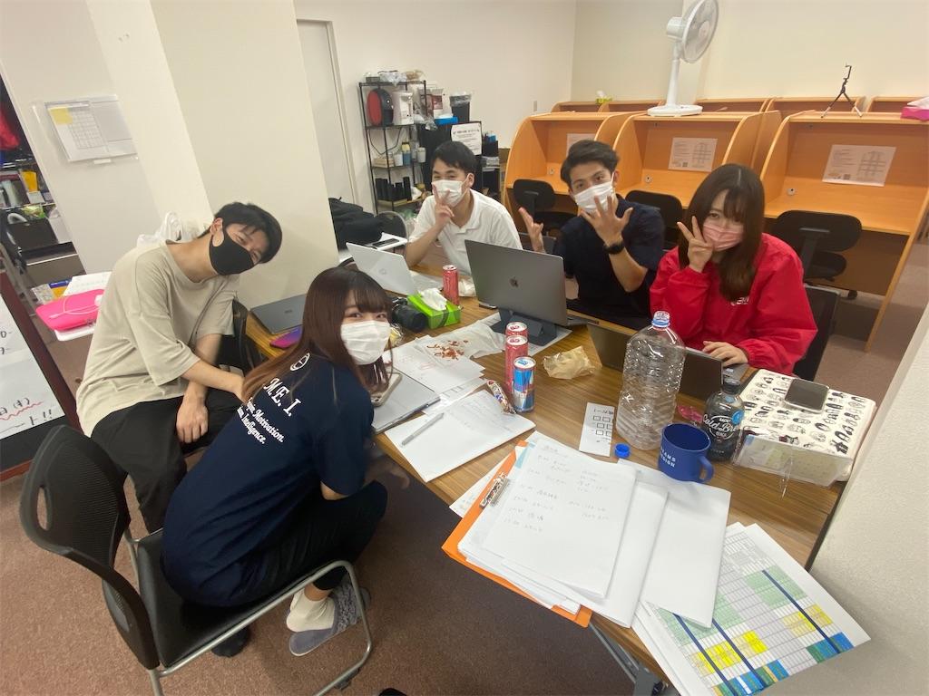 f:id:daiki_futagami:20210709010455j:image