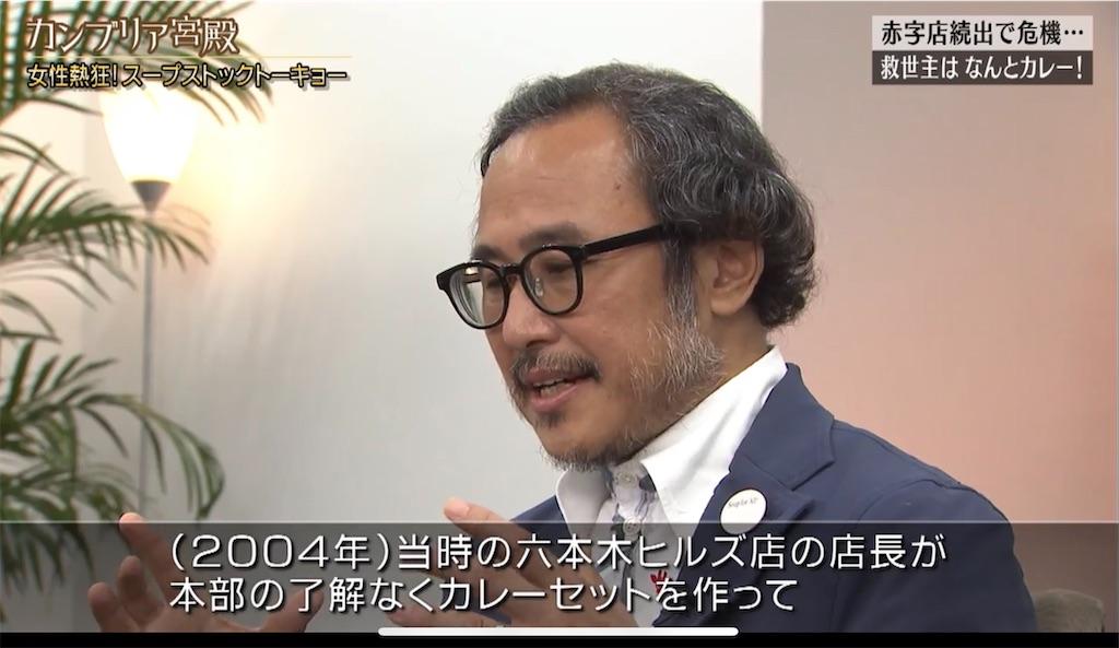 f:id:daiki_futagami:20210806114344j:image