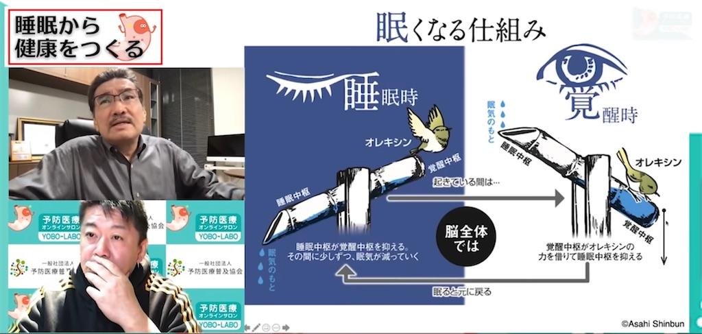 f:id:daiki_futagami:20210820121940j:image