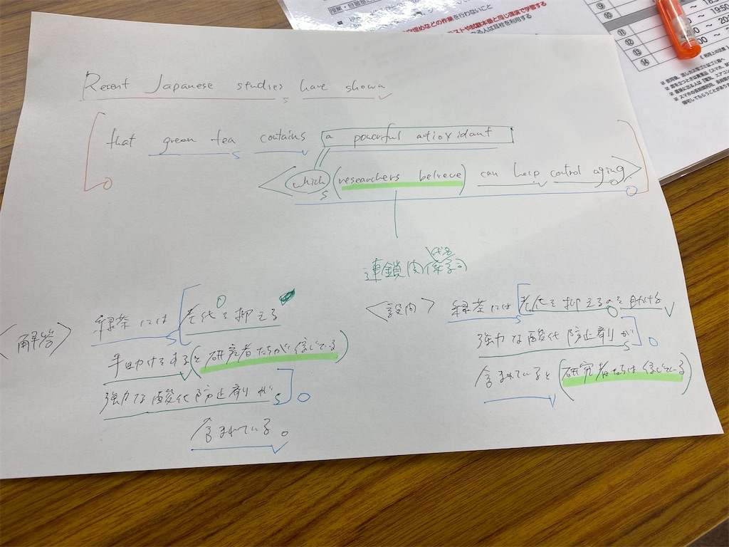 f:id:daiki_futagami:20210913230840j:image