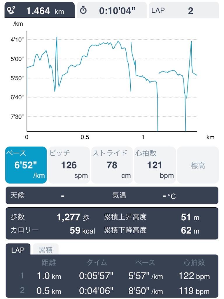 f:id:daikichi1019:20190510121839j:image