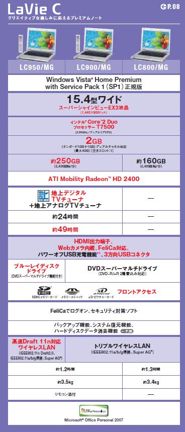 f:id:daikichi2727:20170621001313p:plain