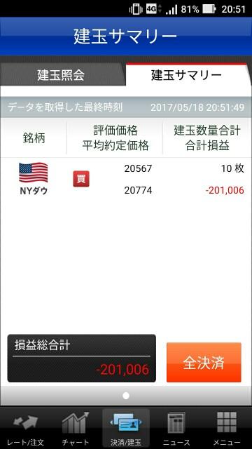 f:id:daikichiman:20170518205634j:plain