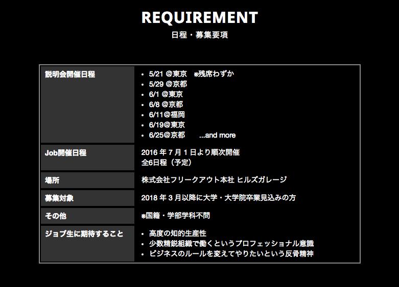 f:id:daikihirozawagmailcom:20160521223807p:plain