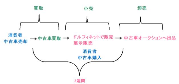 f:id:daikihirozawagmailcom:20160813154542p:plain