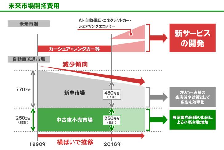 f:id:daikihirozawagmailcom:20160813161557p:plain