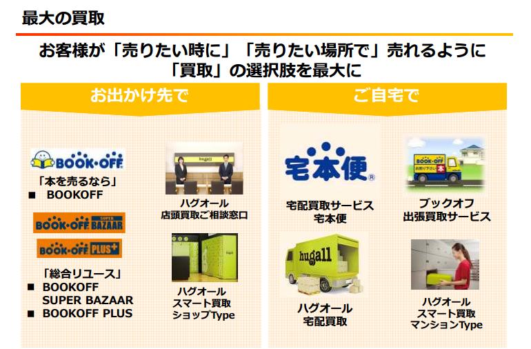 f:id:daikihirozawagmailcom:20160814220528p:plain