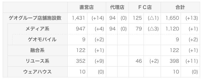 f:id:daikihirozawagmailcom:20160815220716p:plain