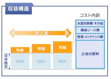 f:id:daikihirozawagmailcom:20160816223120p:plain