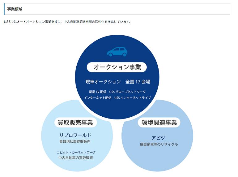 f:id:daikihirozawagmailcom:20160821163224p:plain