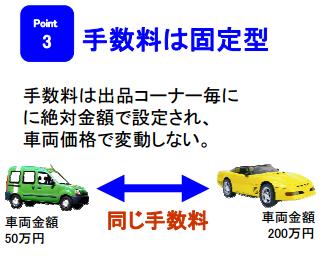 f:id:daikihirozawagmailcom:20160821190802p:plain