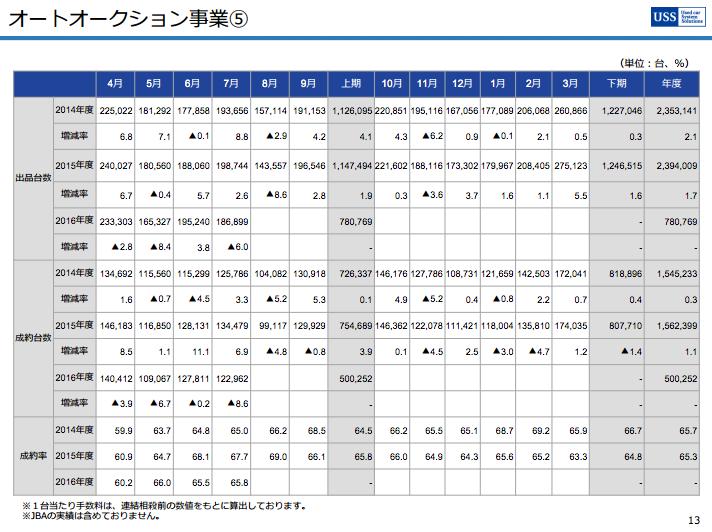 f:id:daikihirozawagmailcom:20160821225847p:plain
