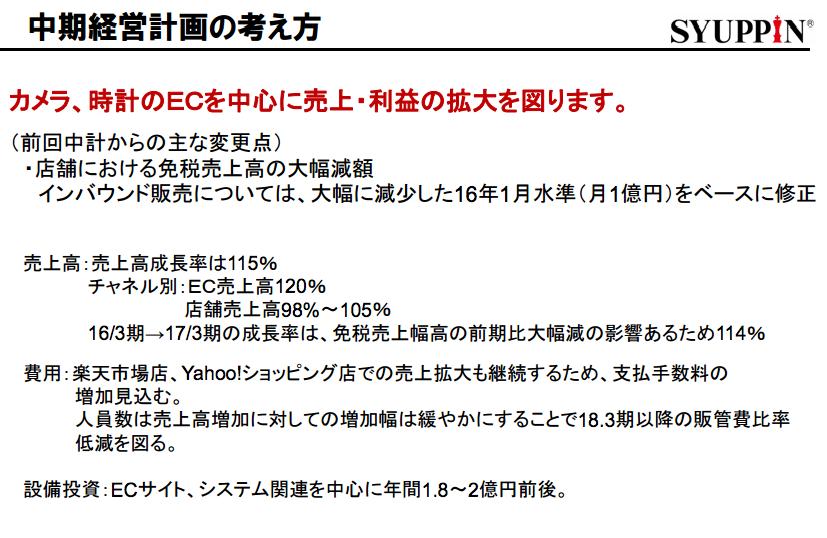 f:id:daikihirozawagmailcom:20160828203534p:plain
