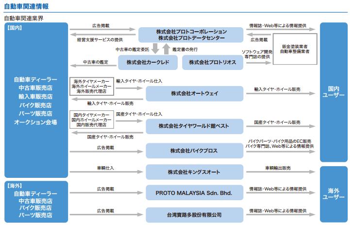 f:id:daikihirozawagmailcom:20160904155213p:plain