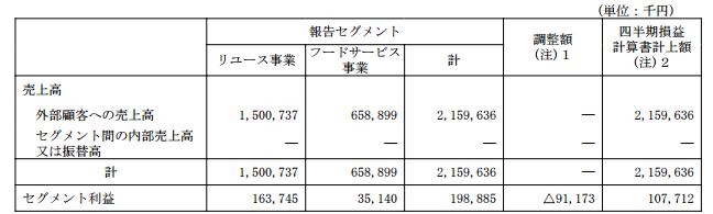 f:id:daikihirozawagmailcom:20160916234527p:plain