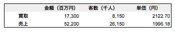 f:id:daikihirozawagmailcom:20160918171206p:plain