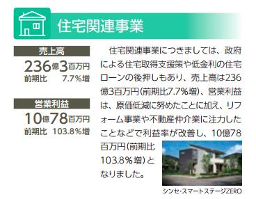 f:id:daikihirozawagmailcom:20161030172625p:plain