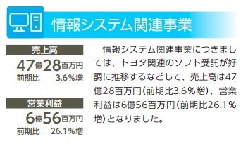 f:id:daikihirozawagmailcom:20161030172800p:plain