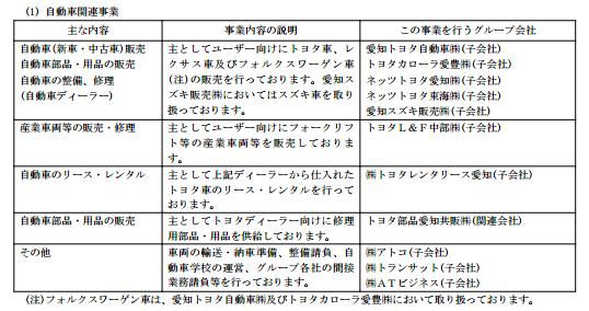 f:id:daikihirozawagmailcom:20161030175237p:plain