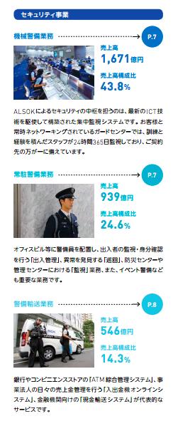 f:id:daikihirozawagmailcom:20161212222309p:plain