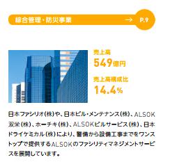 f:id:daikihirozawagmailcom:20161212222910p:plain