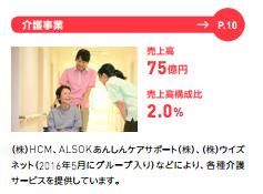 f:id:daikihirozawagmailcom:20161212223015p:plain