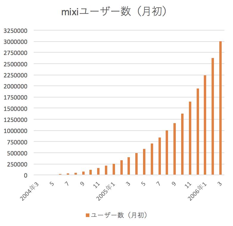 f:id:daikihirozawagmailcom:20170211210549p:plain