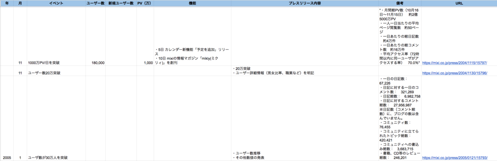 f:id:daikihirozawagmailcom:20170211221612p:plain