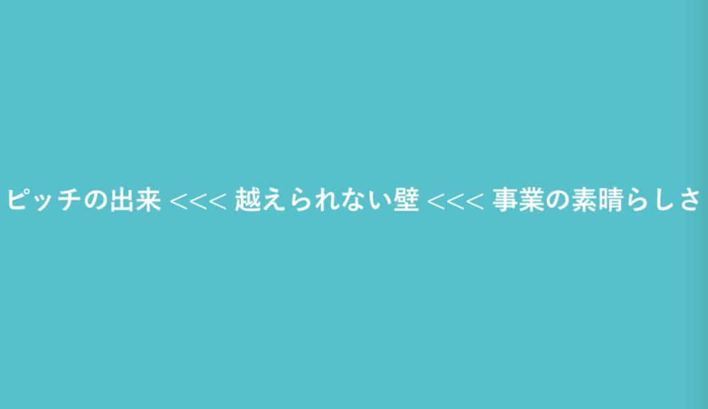 f:id:daikihirozawagmailcom:20180320095717p:plain
