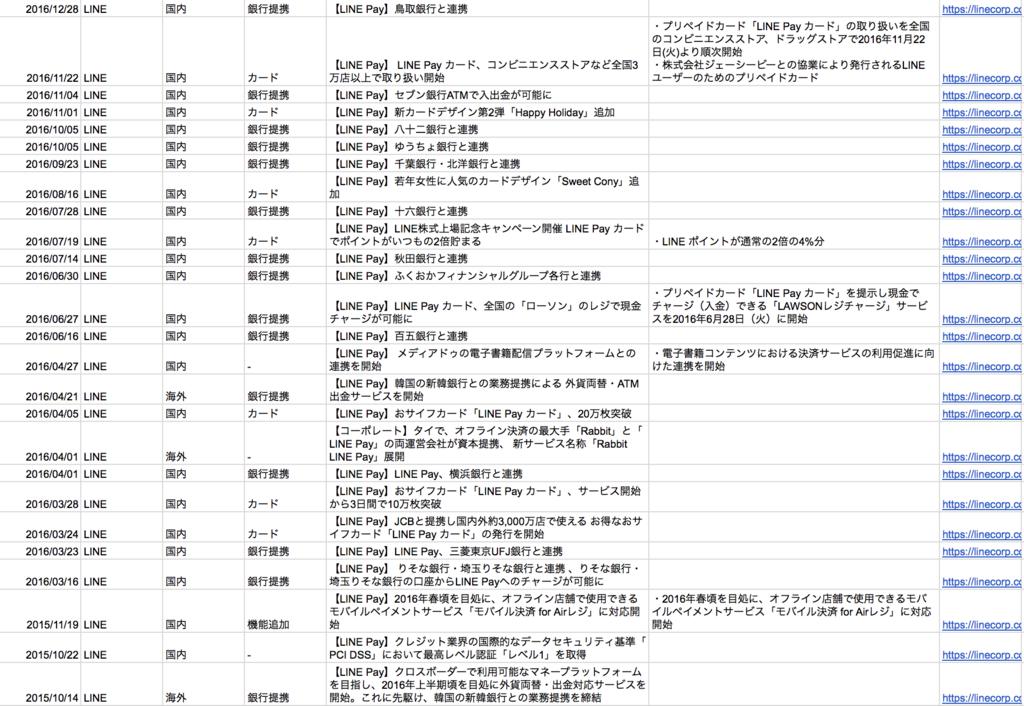 f:id:daikihirozawagmailcom:20180710213440p:plain