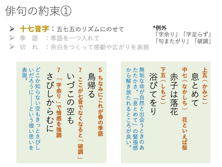 f:id:daikio9o2:20210520154412p:plain