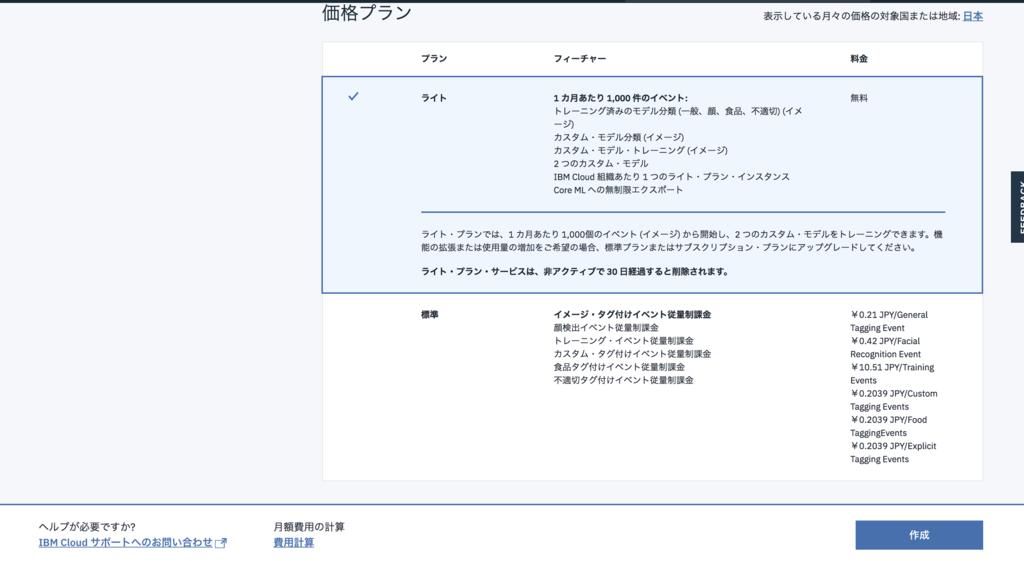 f:id:daikiyano:20181025170418p:plain