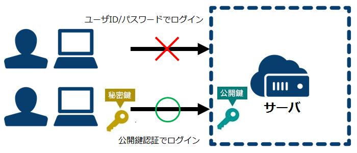 f:id:daikiyano:20181220113506p:plain