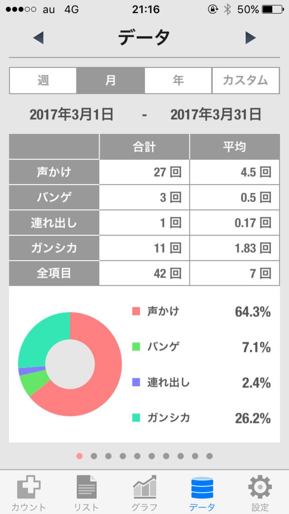 f:id:daikon-nanpa:20170402211851p:plain