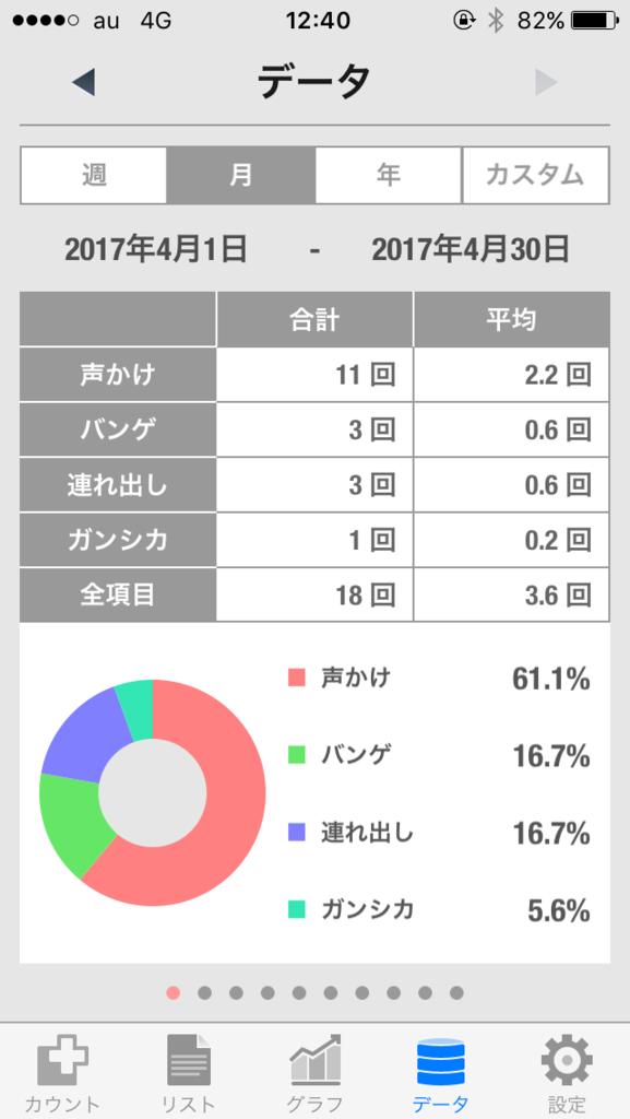 f:id:daikon-nanpa:20170430125826p:plain