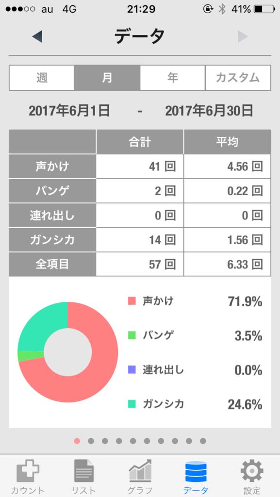 f:id:daikon-nanpa:20170626213534p:plain