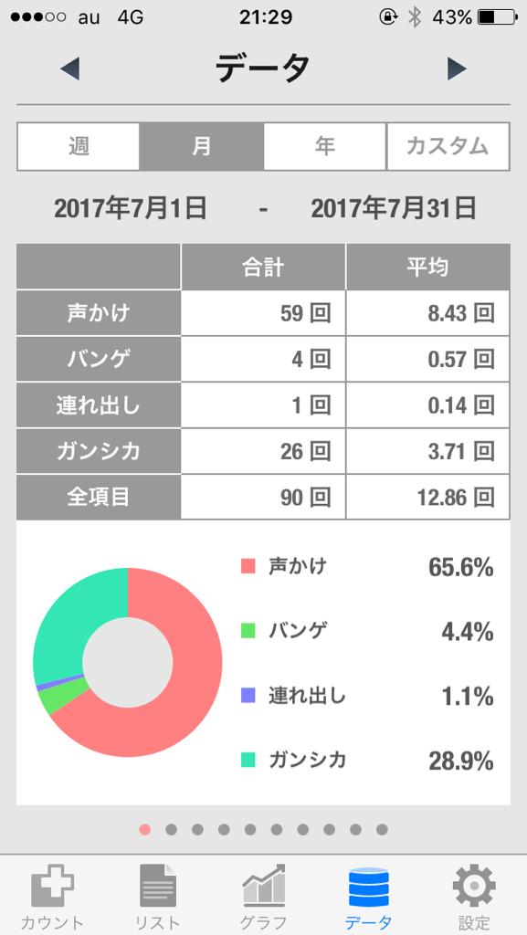 f:id:daikon-nanpa:20170807213348p:plain