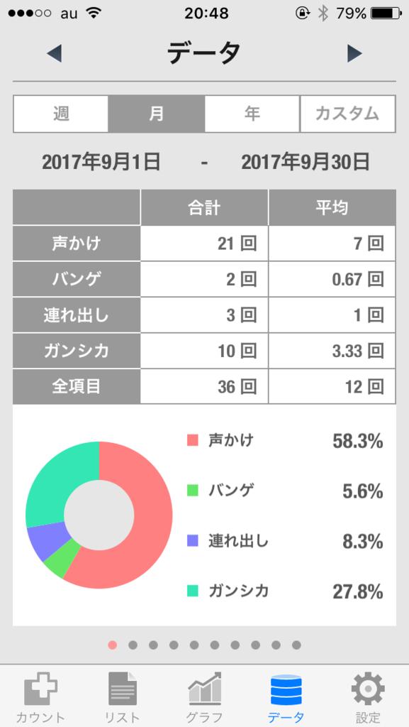 f:id:daikon-nanpa:20171001210228p:plain