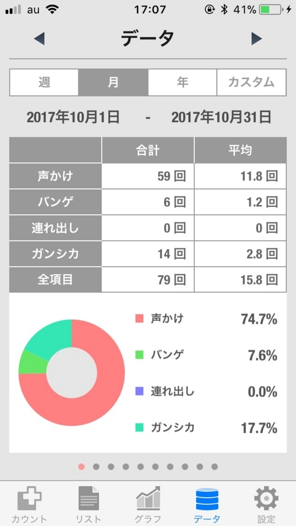 f:id:daikon-nanpa:20171105170848j:plain